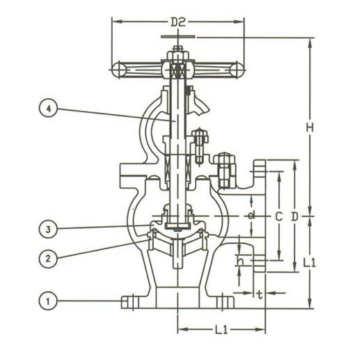 JIS Gemi Vanalarý  F7320  10K Cast Steel Angle Valve