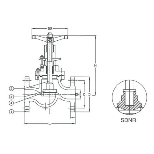 DIN Vanalar  PN 100  Cast Steel Globe SDNR Valve