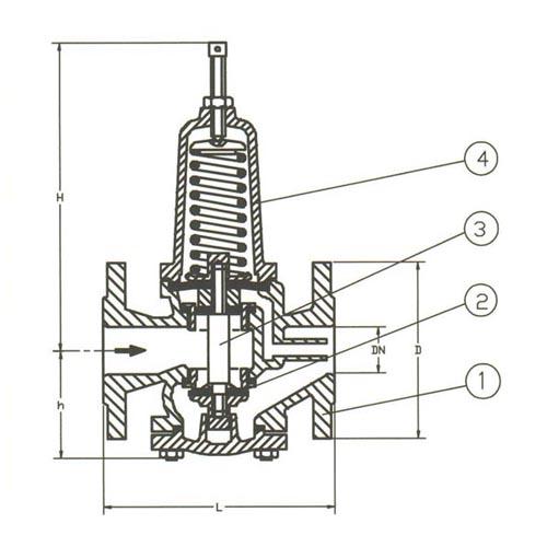 DIN Vanalar    Bronze Reducing for Air, Gas or Water Valve